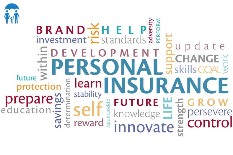 insurance words clouds personal